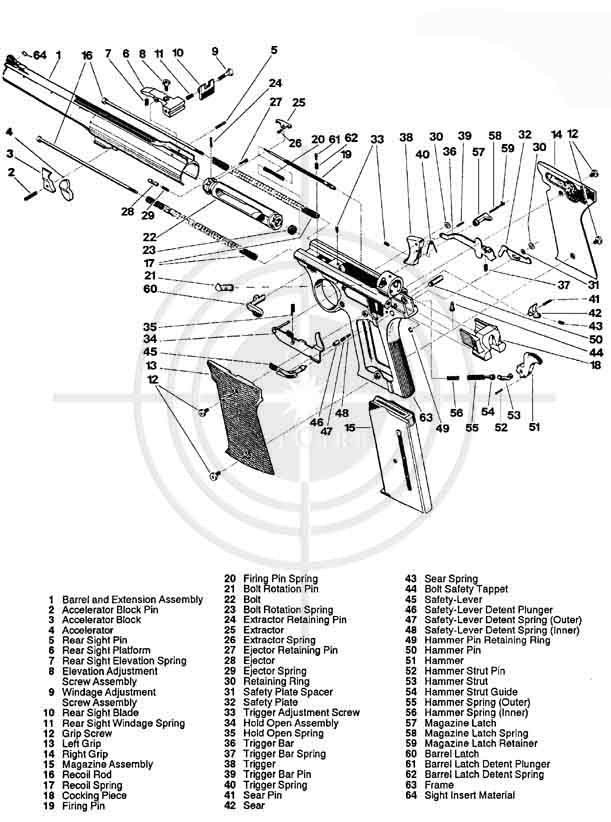 gun schematic database gun information database