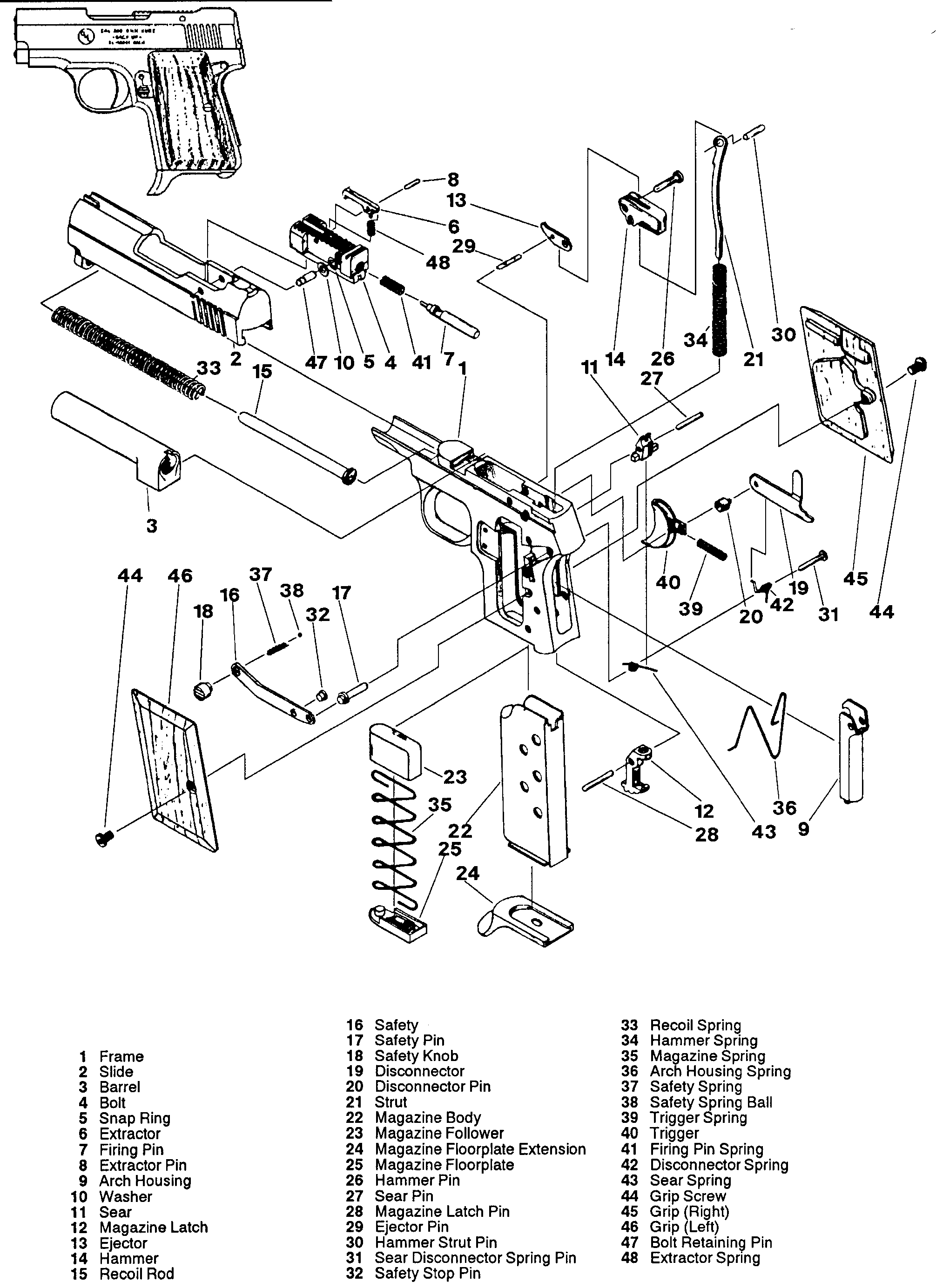 Llama 380 Parts Diagram Library Of Wiring 1911 Safety Also With Exploded Misure Rh Tiropratico Com 45 Numrich Gun Diagrams
