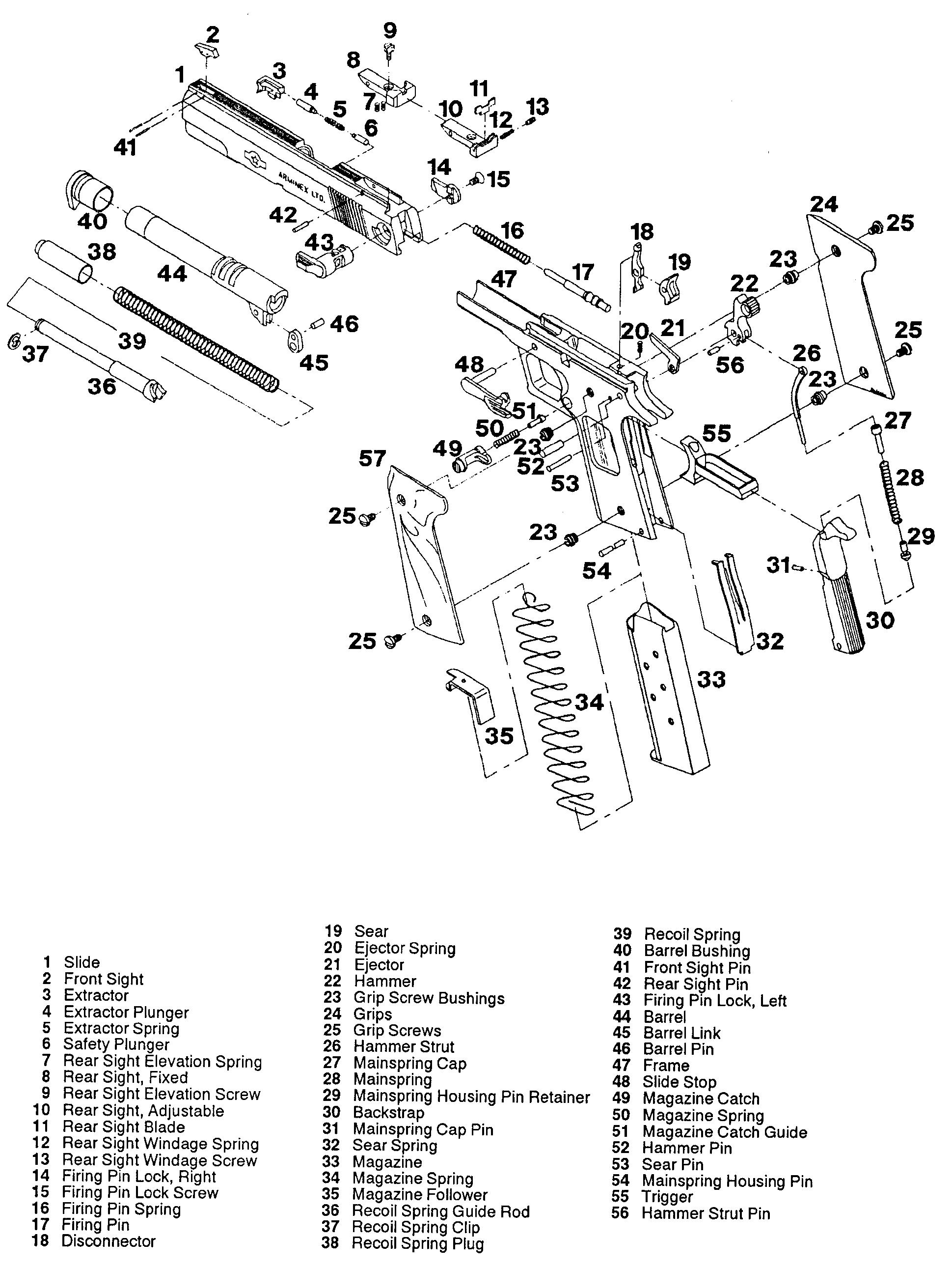 pin remington 1911 r1 enhanced on pinterest