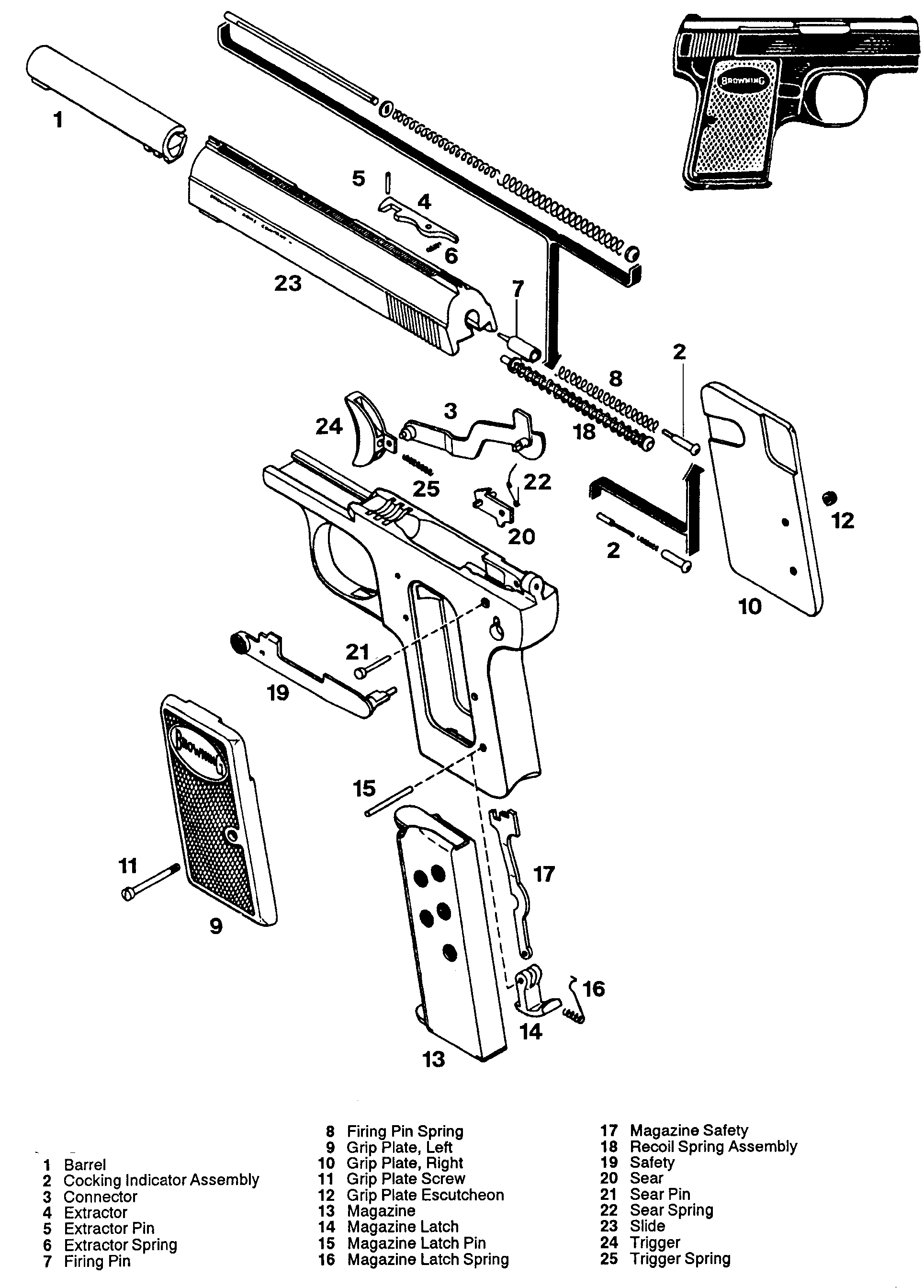 Baby Browning Parts Diagram Block Wiring Explanation 1911 Safety Also With Exploded Gold A Bolt List Elsavadorla Schematic