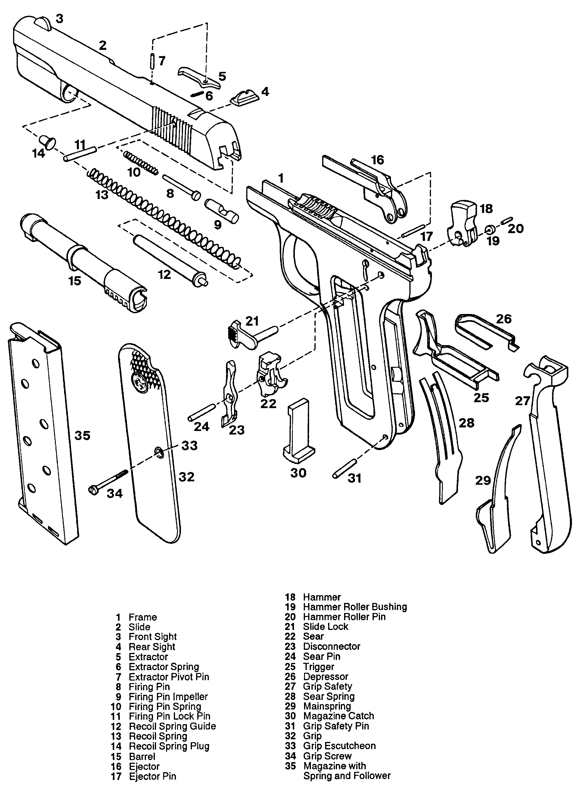 Swell Kimber 1911 Parts Diagram Search Electric Mx Tl Wiring Cloud Tobiqorsaluggs Outletorg